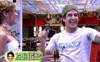 Rafinha gewinnt Big Brother Brasil 8 und geht mit über 1 Mio. Reais nach Hause (Foto: bbb.globo.com)