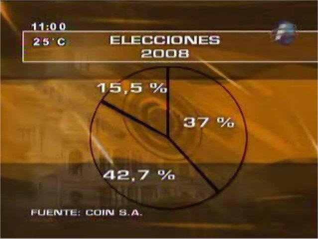 Erste Tendenz der Wahl in Paraguay um 11 Uhr Ortszeit (Screenshot: Telefuturo)
