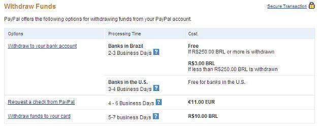 paypal ab sofort auszahlung auf bankkonto in brasilien. Black Bedroom Furniture Sets. Home Design Ideas