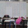 Brasilien belegt den vorletzten Platz beim OECD-Bildungsranking